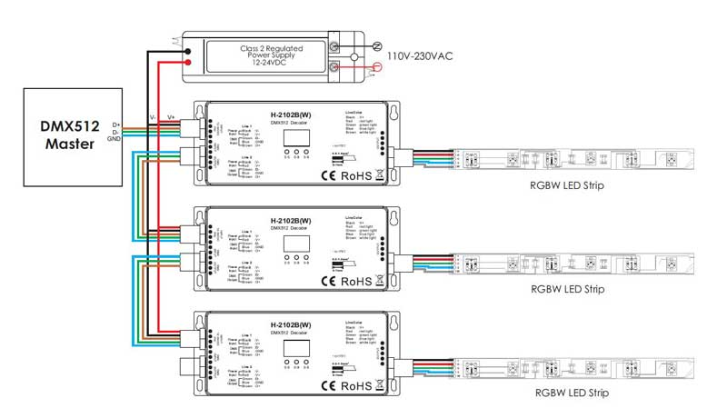 Wiring Diagram hueda™ outdoor 512 dmx decoder h 2102b(w) Belden 9727 Wiring-Diagram DMX at n-0.co