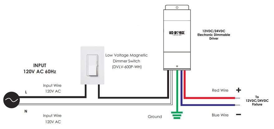 Lutron Dvlv 600p Magnetic Dimmable Switch Hueda Led