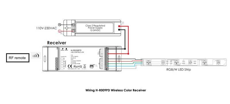 hueda outdoor 512 dmx decoder h 2102b w