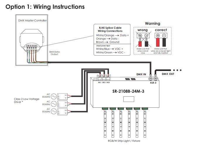 Dmx Wiring Diagram Raw 22 Wiring Diagram Images Wiring