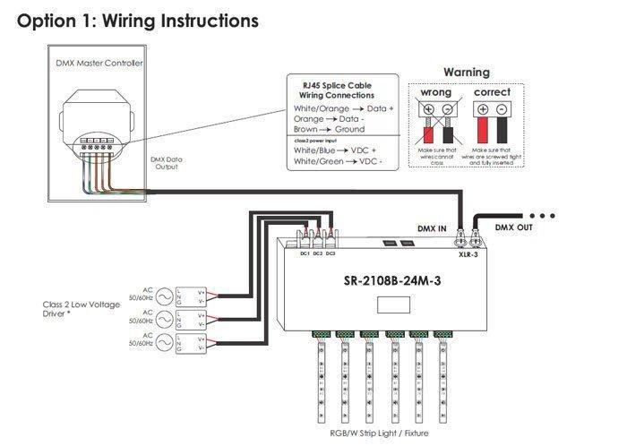 dmx wiring diagram raw 22 wiring diagram images wiring dmx 512 wiring diagram dmx control wiring diagram